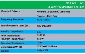 KP-F122