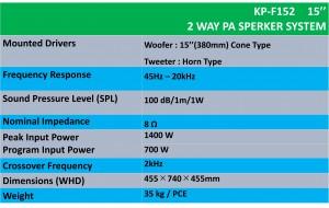 KP-F152