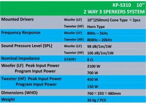 KP-S310